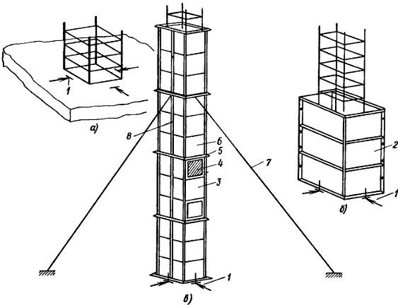 Опорные колонны железобетонные своими руками 72