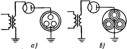 Схемы испытания трехжильного силового кабеля