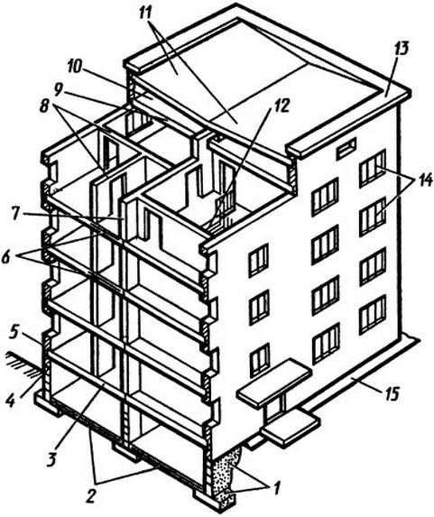 Опора для лэп (линии электропередачи) мостов покрытие (установка крыши) сооружений