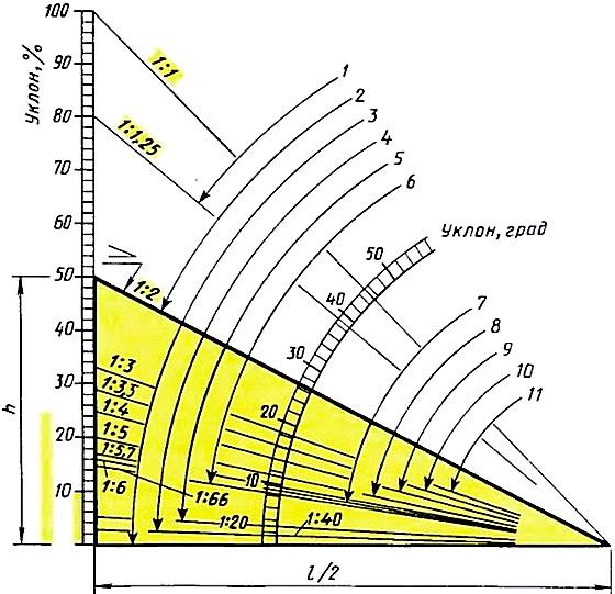 Трубопровод теплоизоляция медный