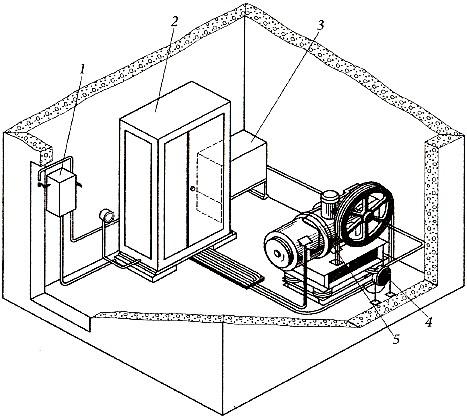 Расположение оборудования в машинном помещении