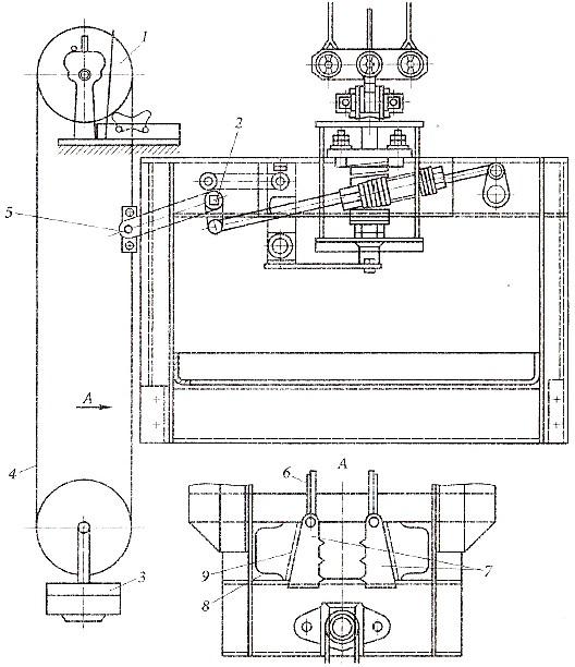 Принципиальная схема работы ловителей лифта с приводом от каната ограничителя скорости