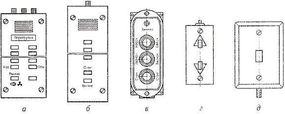 Аппараты управления кабиной