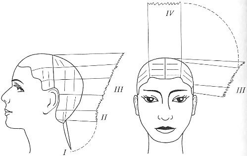 Схема стрижки короткая с ассиметрией